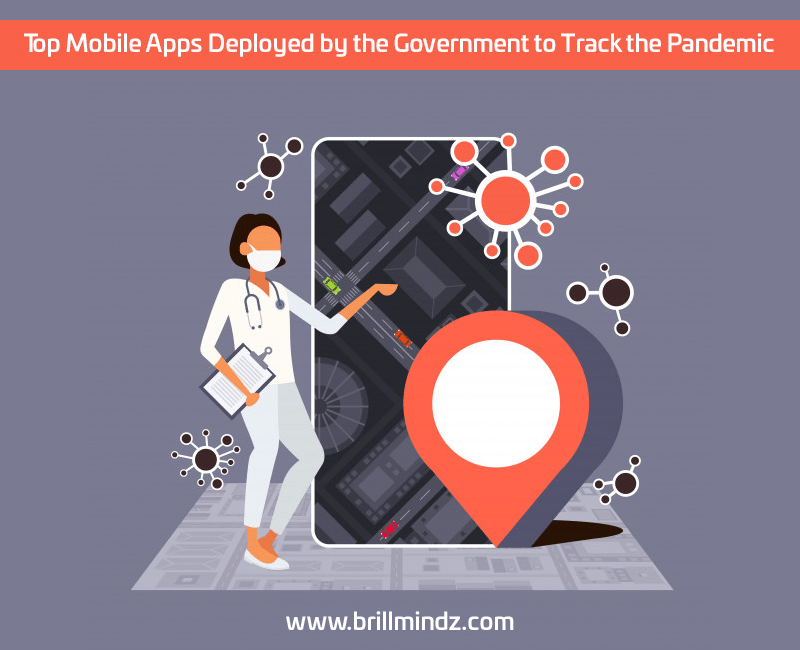 Top Mobile Apps Deployed by the Government to Track the Pandemic