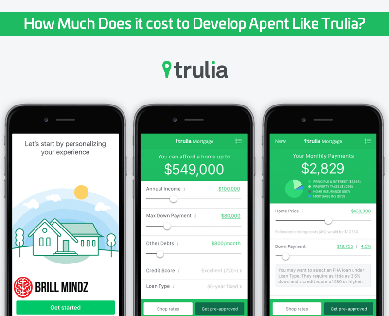Cost of Real Estate App Development