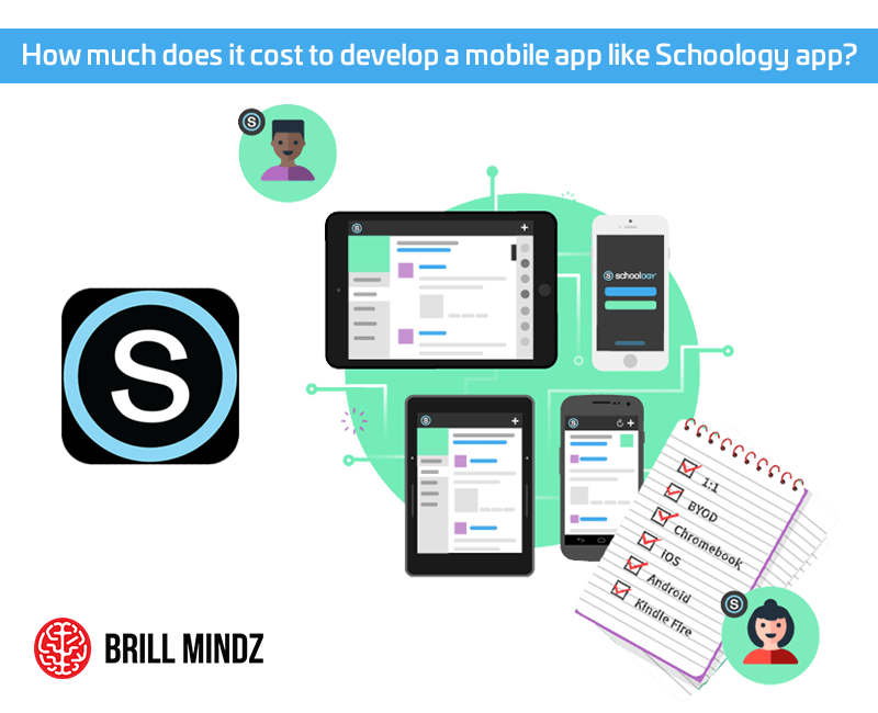 How much does it cost to develop a mobile app like Schoology app