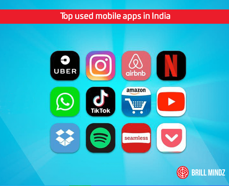 Top used mobile apps in india