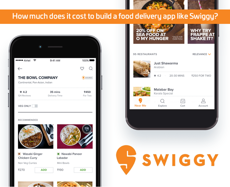 How much does it cost to build a food delivery app like Swiggy (1)